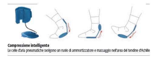 Air Heel™ - Tutore caviglia