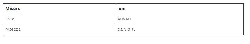 Cuneo per operati d'anca - Divaricatore post operatorio