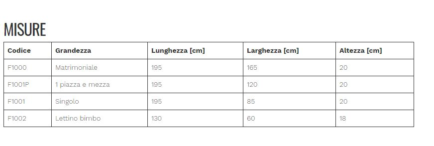 Coprimaterasso antiallergico e antiacaro - Coprimaterasso antiallergico