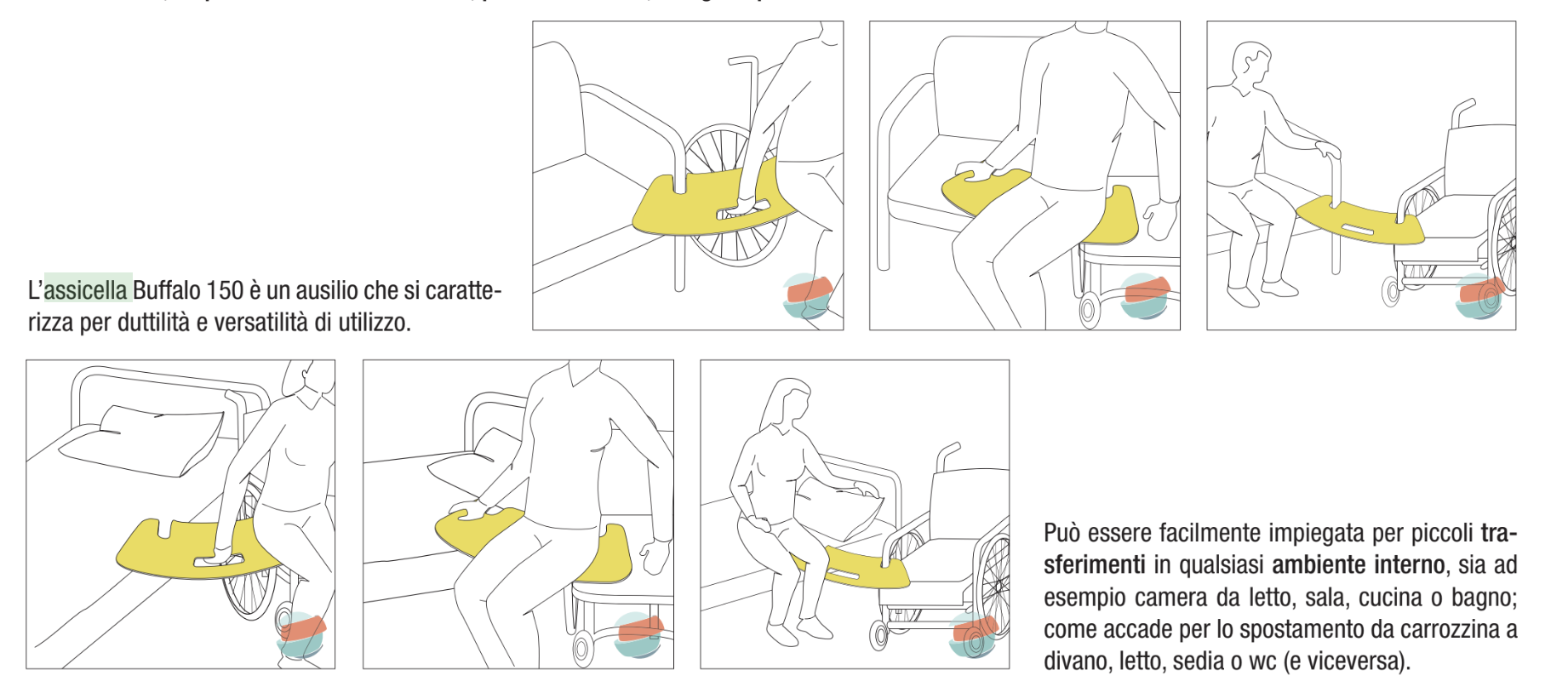 Assicella di trasferimento BUFFALO 150 - senza grip antiscivolo - Asse di trasferimento