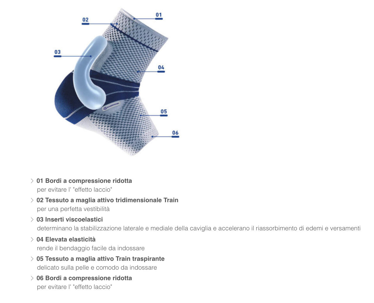 MalleoTrain® - Cavigliera elastica