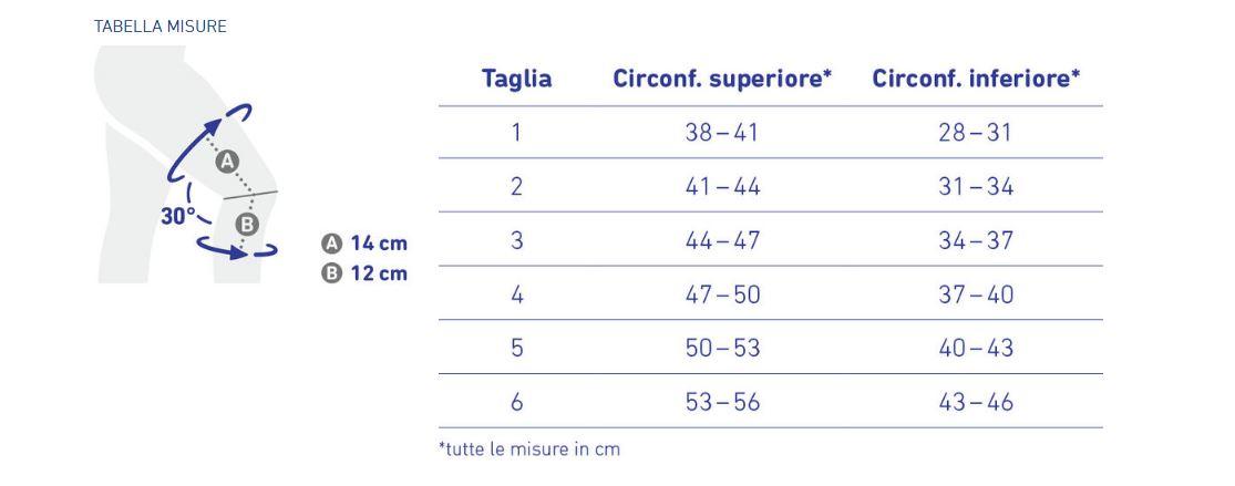 GenuTrain® A3 - Ginocchiera