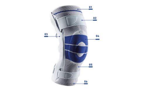GenuTrain® S - Tutore per ginocchio artrosico
