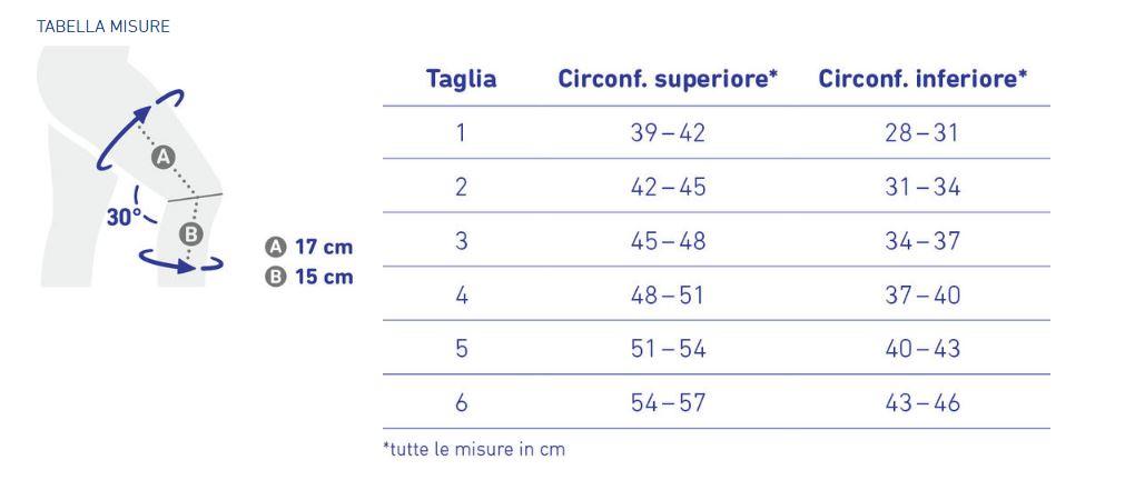 GenuTrain® P3 - Ginocchiera rotulea sportiva