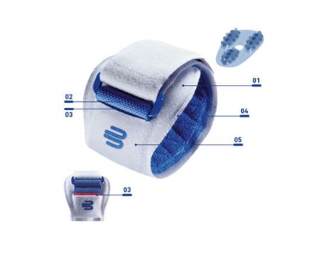 EpiPoint® - Fascia per epicondilite
