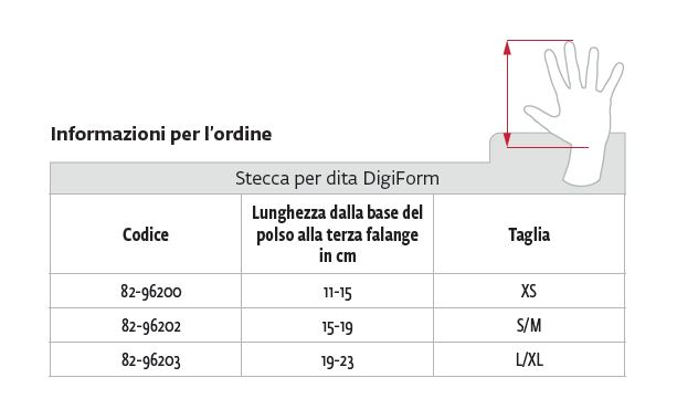 DigiForm™ - Tutore pollice