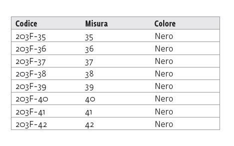 Rejilla Chut Nero - Scarpa post operatoria