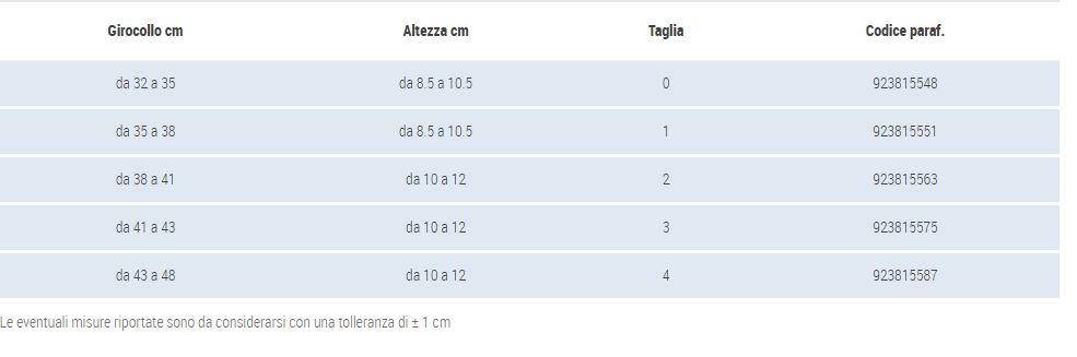 COLLARE C3 CERVICALE RIGIDO TIPO SCHANZ O TIPO ZIMMER - Collare cervicale