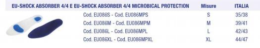 Eu-shock absorber 4/4 - Plantare