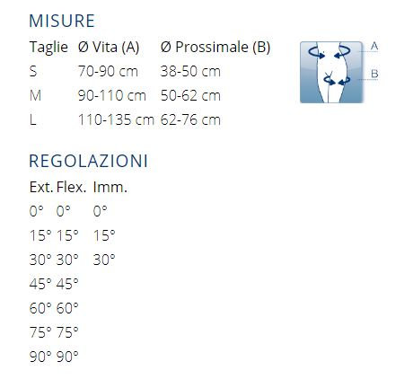 IMA 110 HipOne® - Tutore anca