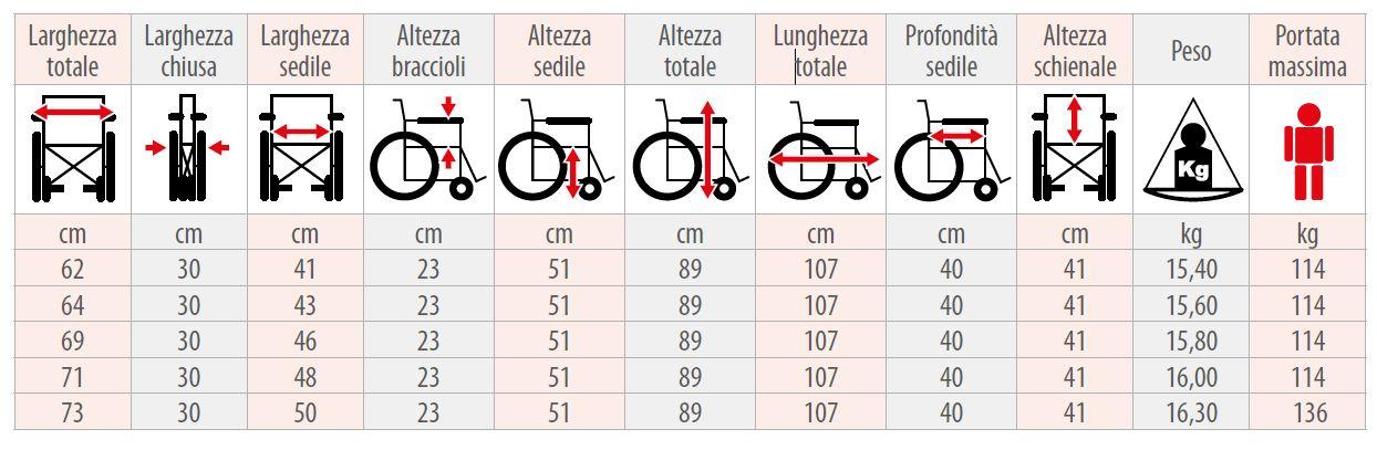 Carrozzina pieghevole - K400 LGH - K12 - K20 - Carrozzina pieghevole