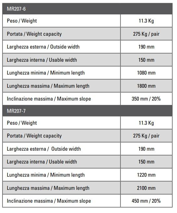 MR207-6 / MR207-7 - Rampe telescopiche estendibili. Peso 11.3 kg, portata massima 275 kg.