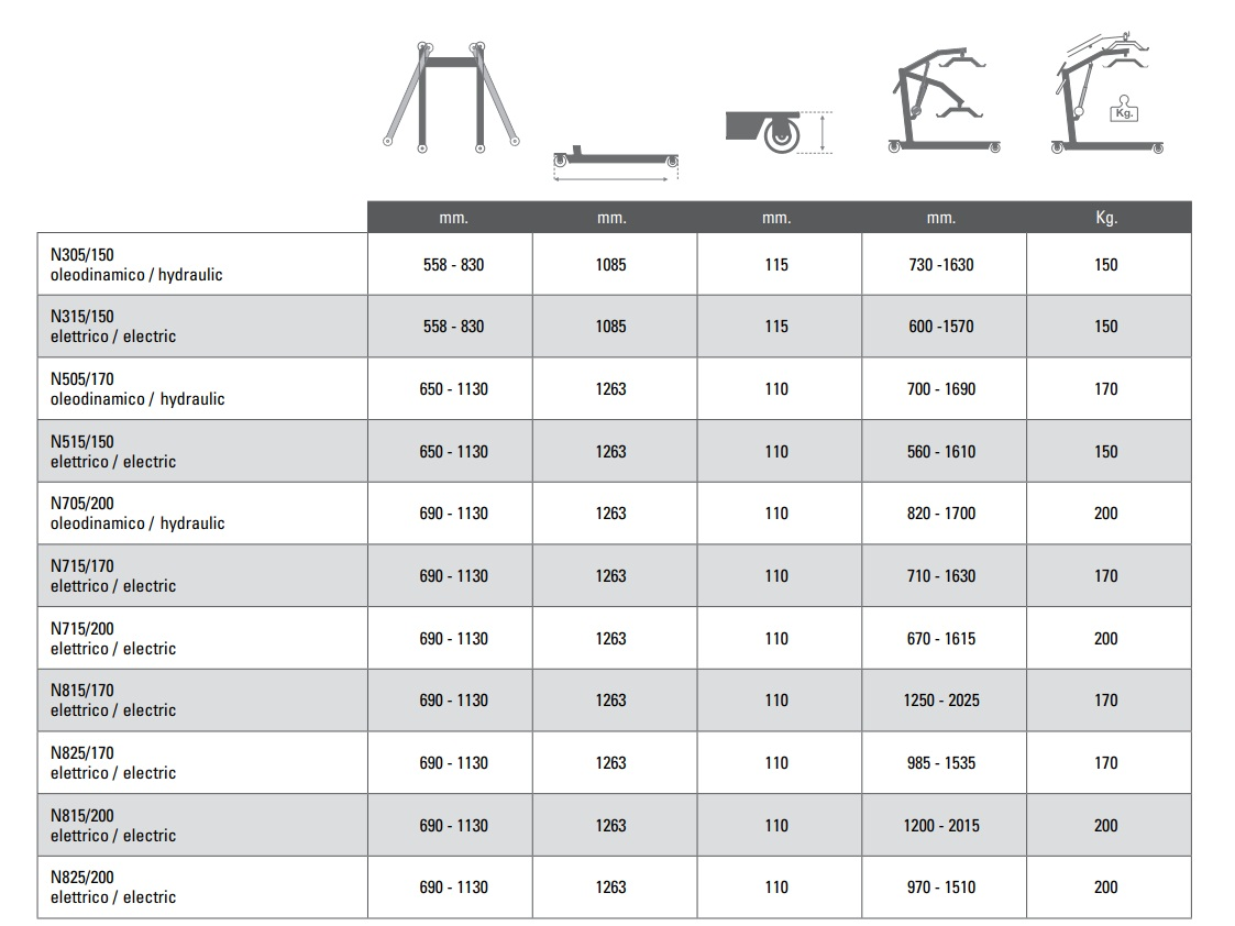 GEMINI N700 - Sollevatore idraulico per disabili