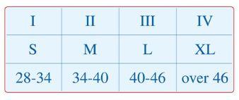 COLLARE CERVICALE SOFFICE - 10 cm - Collare cervicale morbido