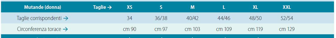 Angora 50 - Panty lungo - Mutande sanitarie - Donna