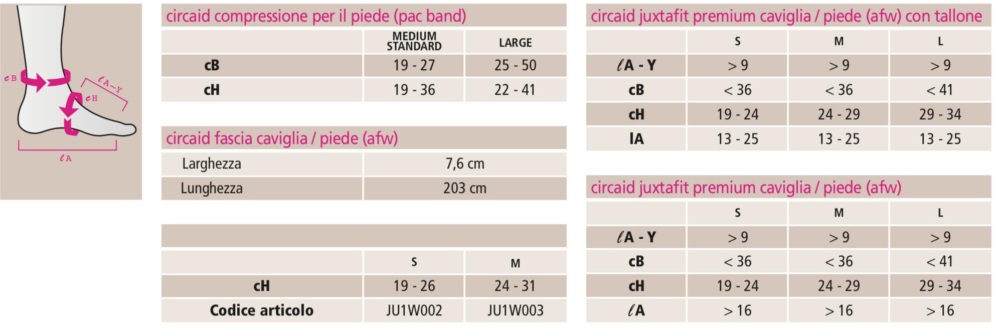 circaid®  juxtafit® premium caviglia / piede - Tutore compressivo terapeutico