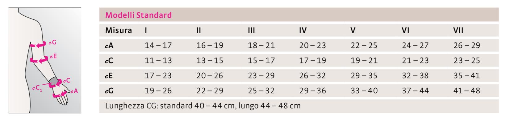 mediven® bracciale harmony - Bracciale con palmare - Bracciale compressivo terapeutico