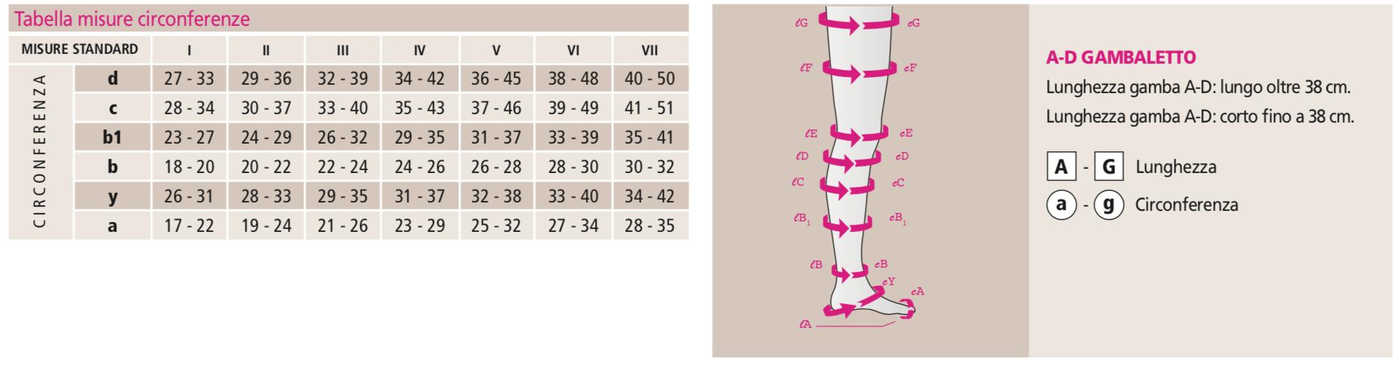 mediven® uomo - Calze compressione graduata uomo