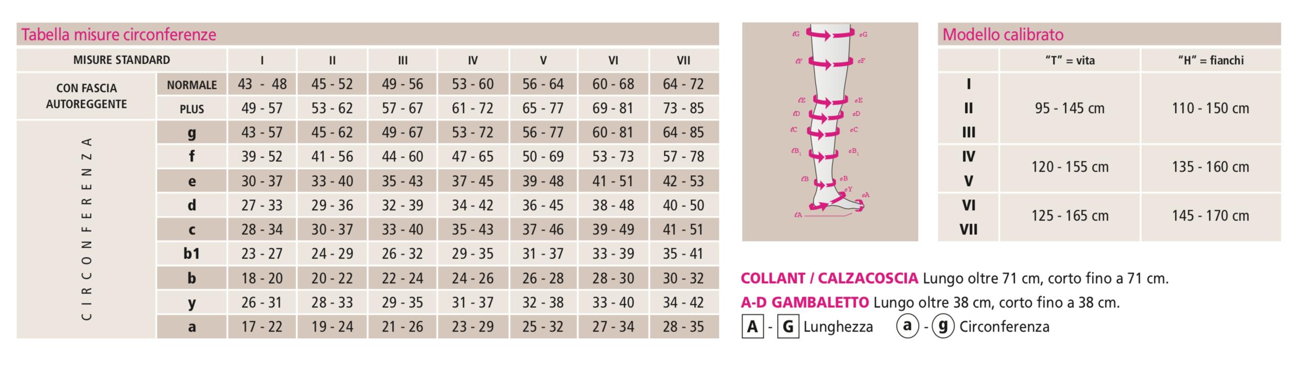 mediven® plus - Monocollant punta aperta - Monocollant compressione graduata