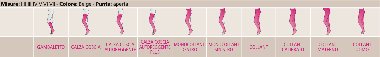 mediven® plus - Calza coscia punta aperta - Calze elastiche a compressione graduata