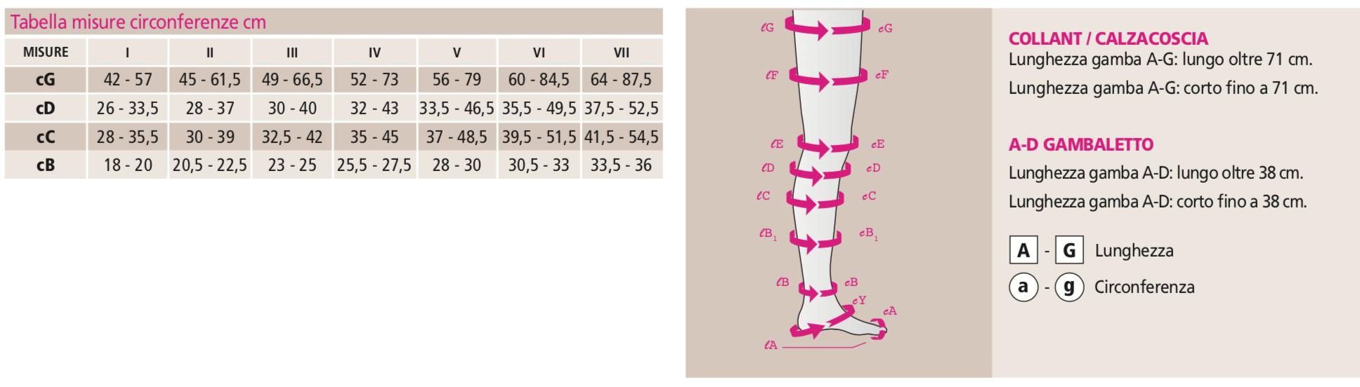 mediven® Sheer & Soft - Calza coscia autoreggente - Autoreggenti compressione graduata