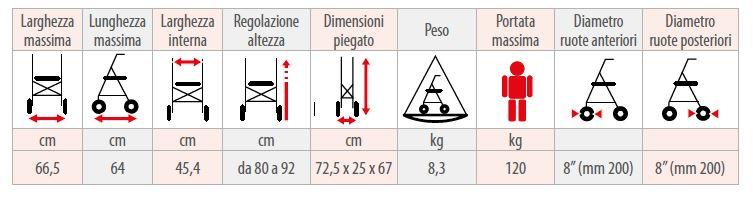 Deambulatore rollator  -  Deambulatore rollator