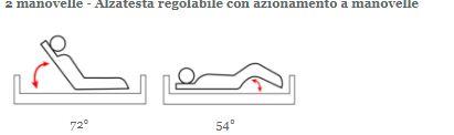 LETTO DA DEGENZA TRE SNODI - 2 MANOVELLE LARGHEZZA 120 CM - SERIE TULIPANO - Letti da degenza ad 1-2 manovelle