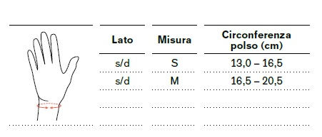 Ortesi di pollice Rhizo Forsa - Tutore Polso-Mano