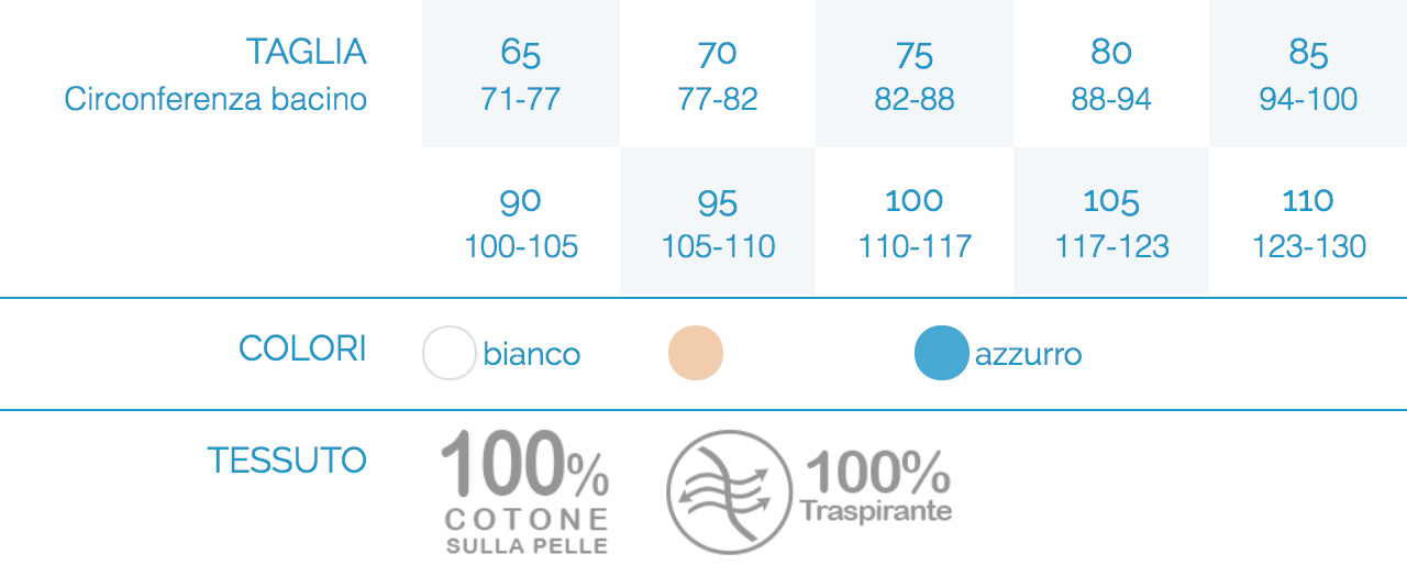 ERNIABLOCK TENSIONE FORTE - 650/651/652 - Slip per ernia inguinale