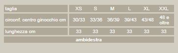 Object PR3-420 - Ginocchiera rotulea