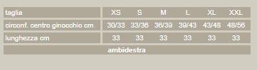 Activum - Aperta PR3-9429A - Ginocchiera per legamenti