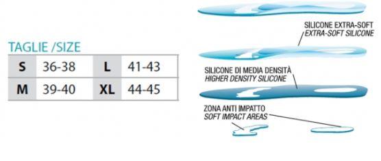 Plantare silicone Diabetic Care - Paio -  Plantare ortopedico