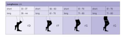 ESSENTIAL CLASSICAL - DONNA - GAMBALETTO - CRISPA - Calze a compressione graduata