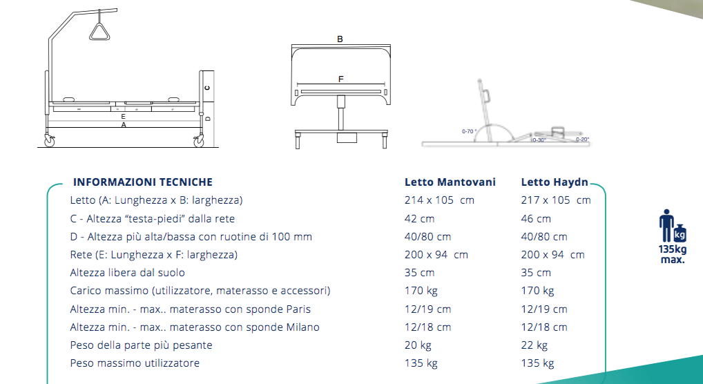 Letto Mantovani -  Letto ortopedico elettrico