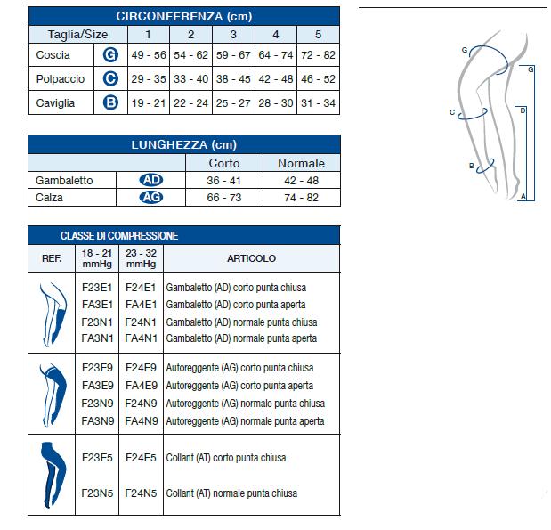 Fashion - Gambaletto punta chiusa - Calze a compressione graduata