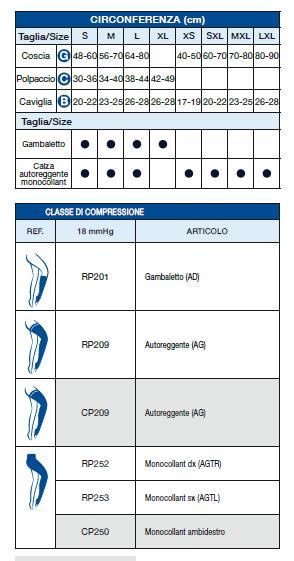 A.T.E. - Monocollant punta ispezionabile - Collant compressione graduata