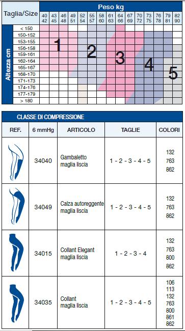 Collant maglia liscia - 40 den - Collant compressione graduata