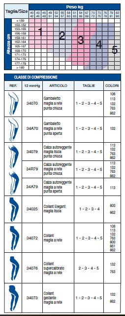 Gambaletto maglia a rete punta chiusa - 70 den -  Calze a compressione graduata