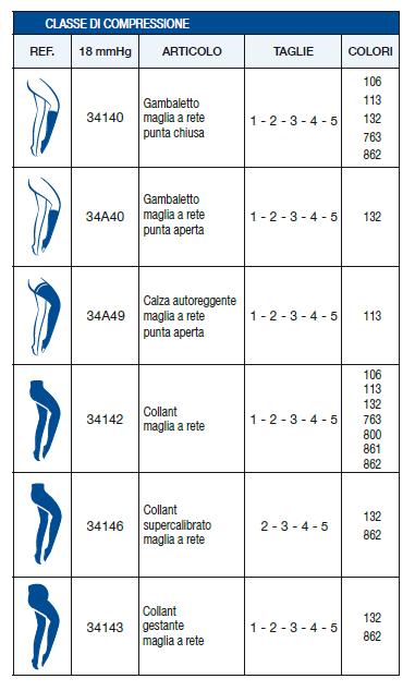 Gambaletto maglia a rete punta chiusa - 140 den -  Calze a compressione graduata
