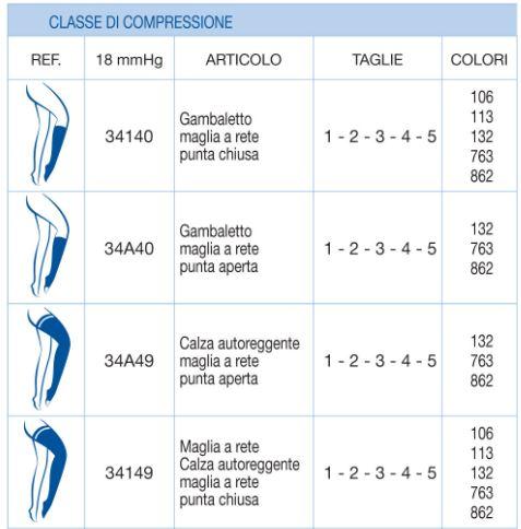 Calza autoreggente maglia a rete punta chiusa - 140 den - Autoreggenti compressione graduata